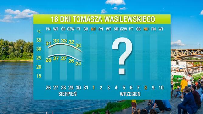 Prognoza pogody na 16 dni: <br />ochłodzenie dopiero we wrześniu