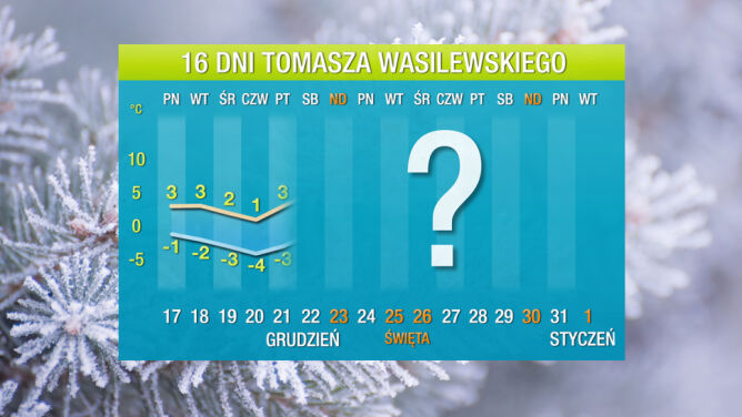 Pogoda na 16 dni: najzimniej będzie przed świętami